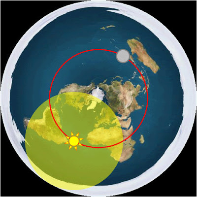 movimiento-sol-luna