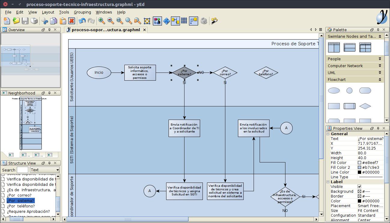 Herramienta para crear diagramas de flujos de proceso o de red ingdz es para crear diagramas de flujo de procesos as como tambin diagramas de red aunque ya se mencion ms arriba y podrn percibir tambin ccuart Choice Image