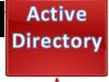 Respaldo y Restauración de Active Directory (System State) – Windows Server 2008 al 2016